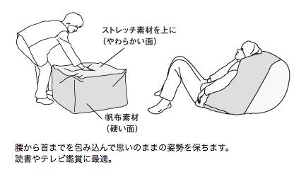 無印良品の体にフィットするソファと体にフィットするソファミニを徹底比較したのでレビューするよ!