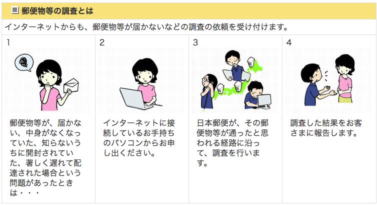 【メルカリ】普通郵便が届かない場合のトラブル対処法!